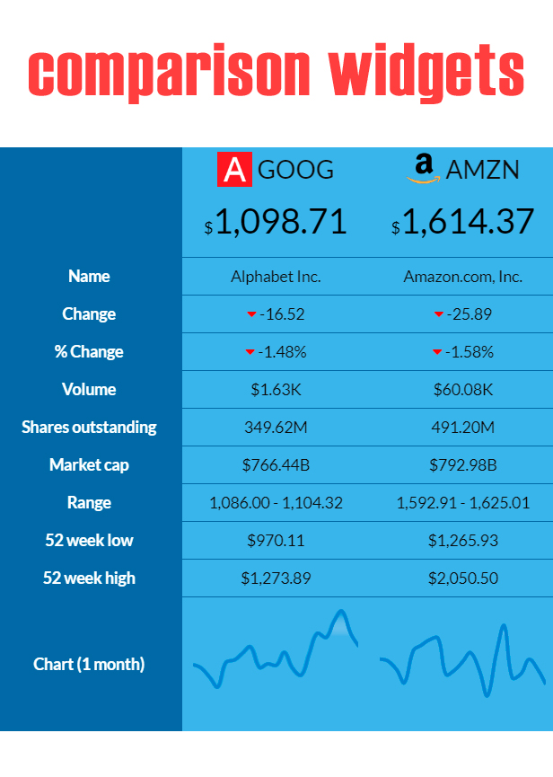 Premium Stock & Forex Market Widgets | WordPress Plugin - 8